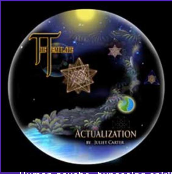 Actualization - CD 4